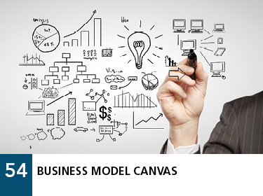 54 - Business model canvas